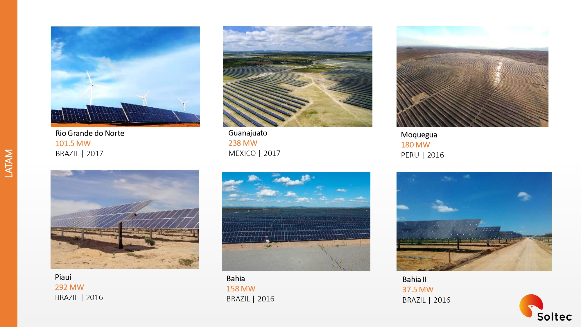 campos solares en distintos países. Transporte realizado por Morarte Logistics.